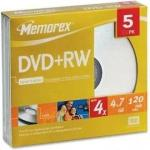 4.7GB, 2.4X-max speed DVD+RW rewritable disk - Package contains one disk - (C8008A, part of C8008C)